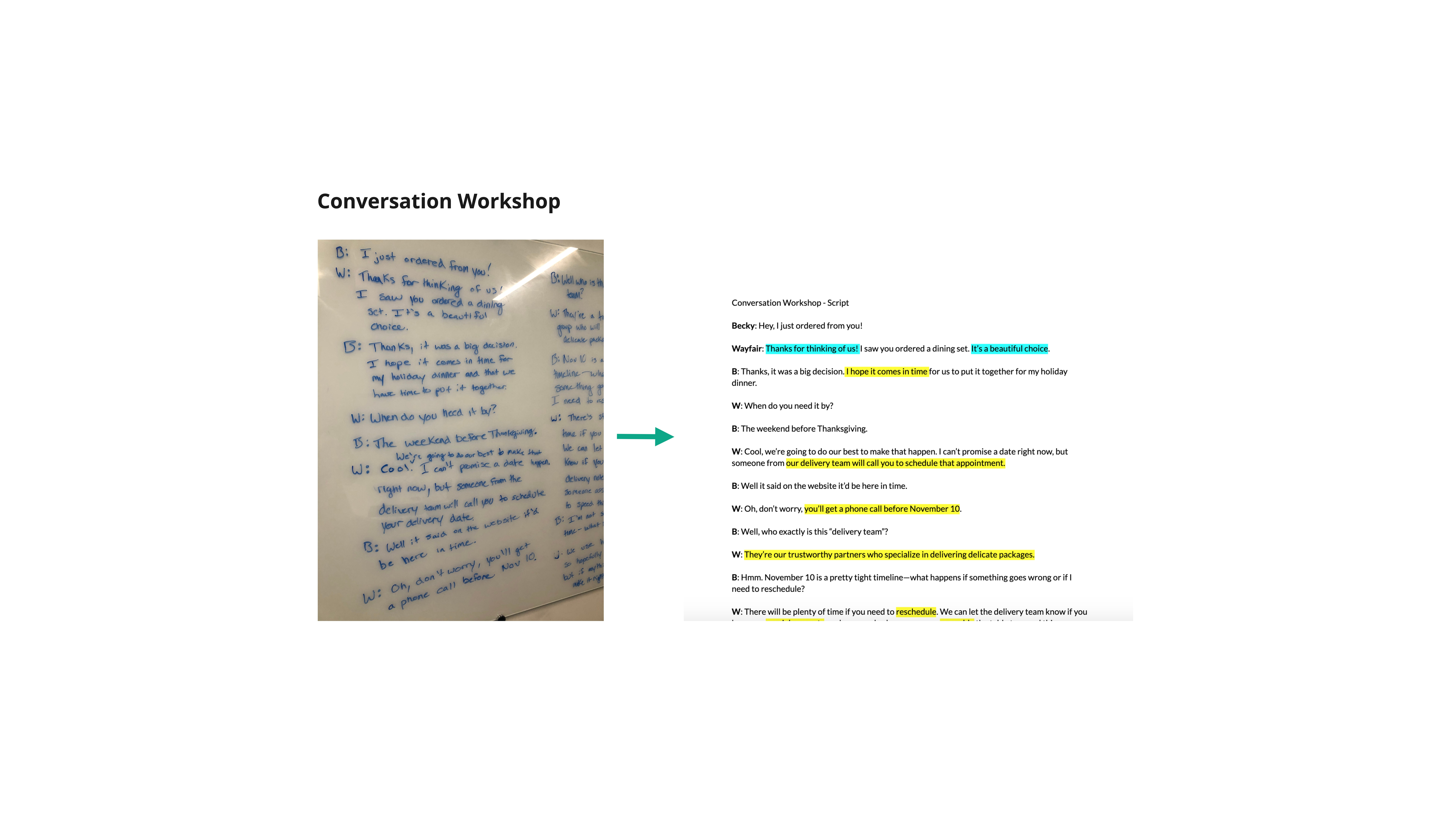 picture of a whiteboard with text and an arrow pointing toward a screenshot from a word document of a script