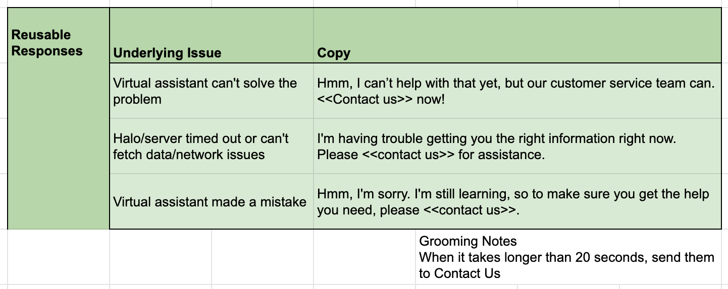 green spreadsheet showing potential virtual assistant errors and the associated response copy