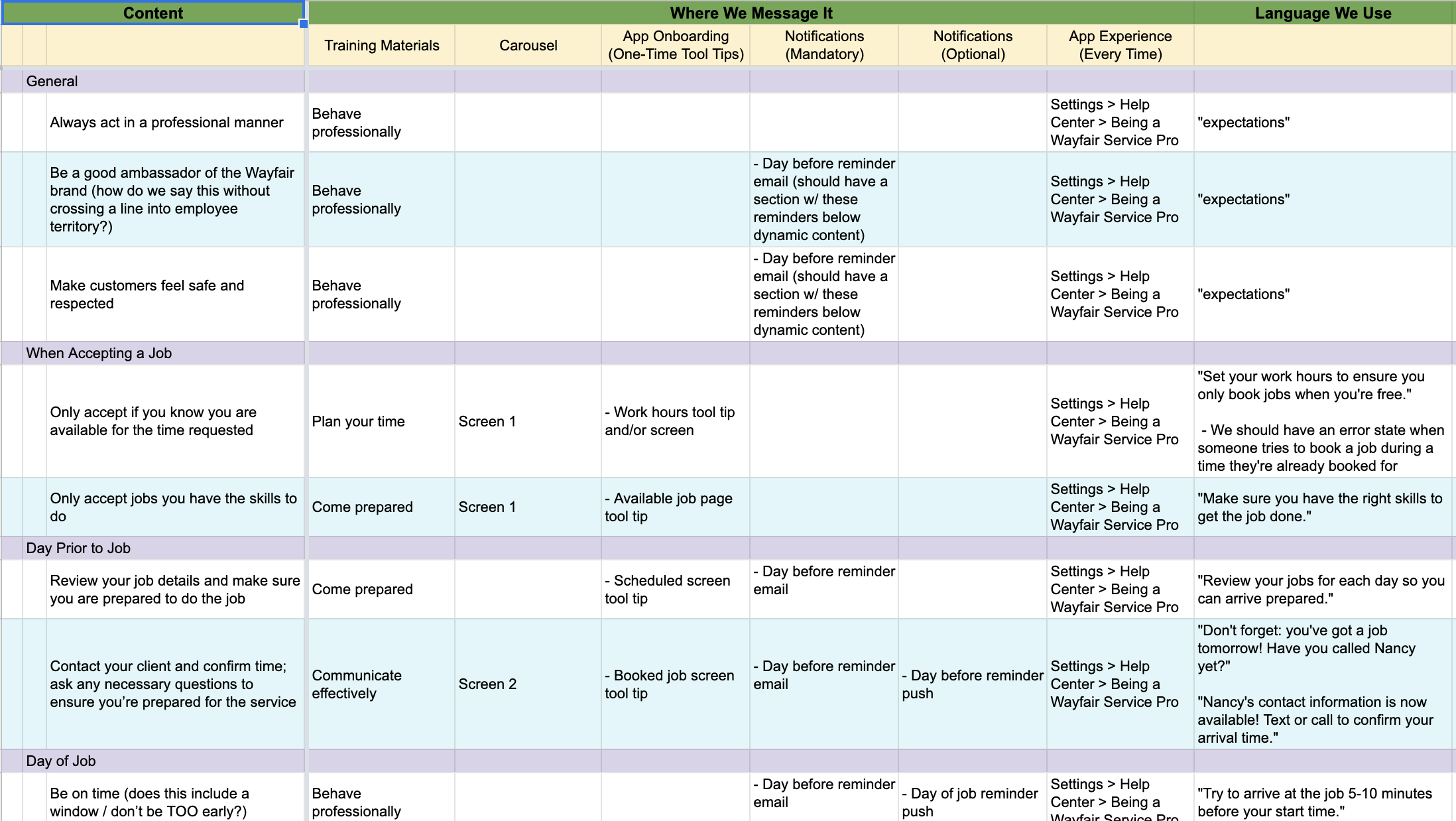 blue and purple spreadsheet showing what content appears at various stages and on what platforms